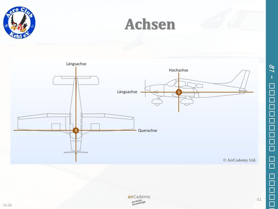 Achsen