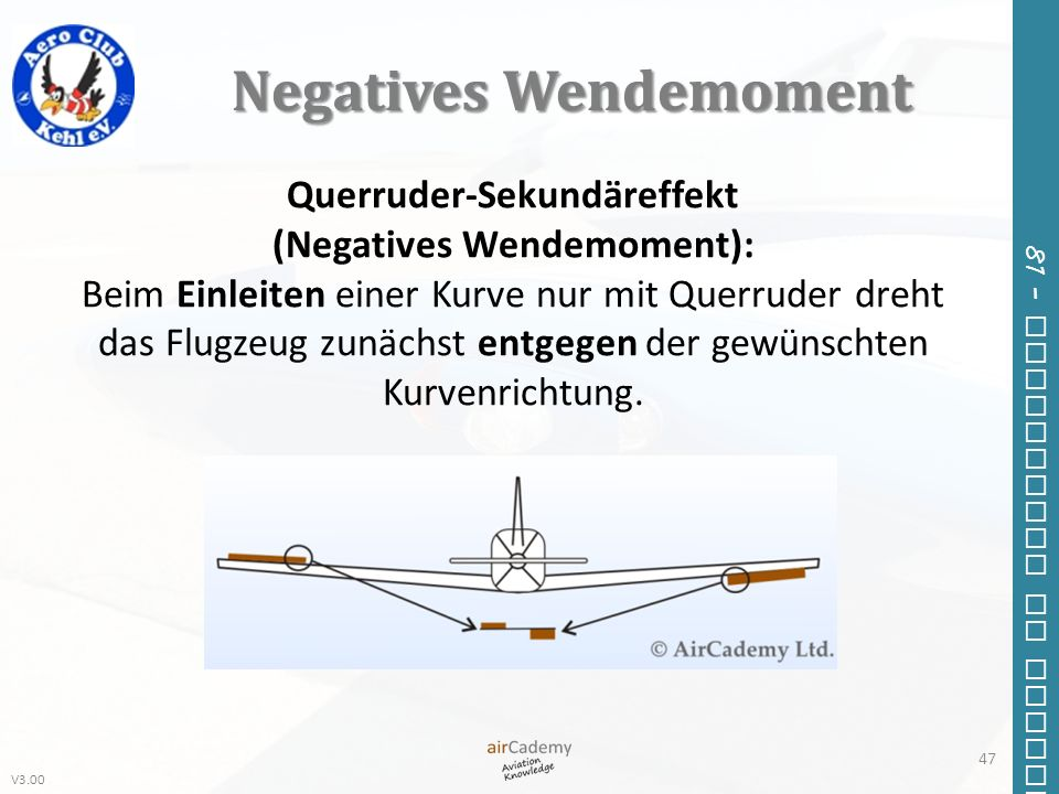Negatives Wendemoment