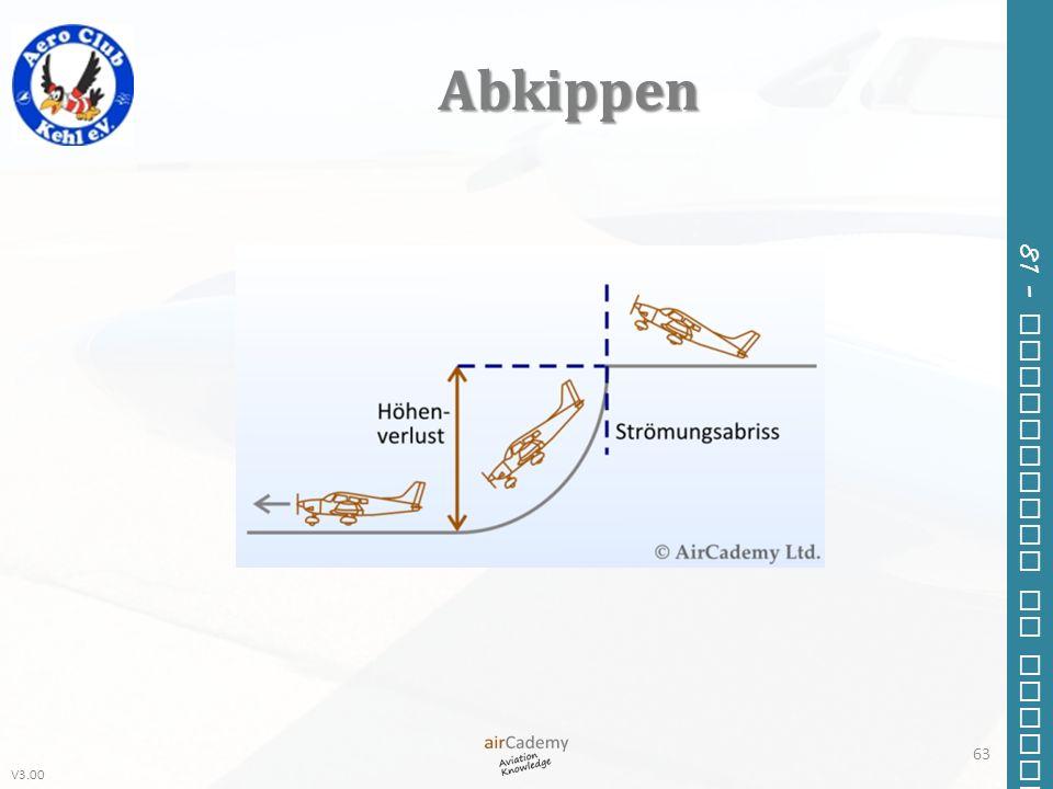 Abkippen