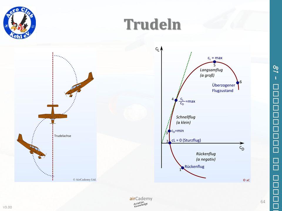 Trudeln