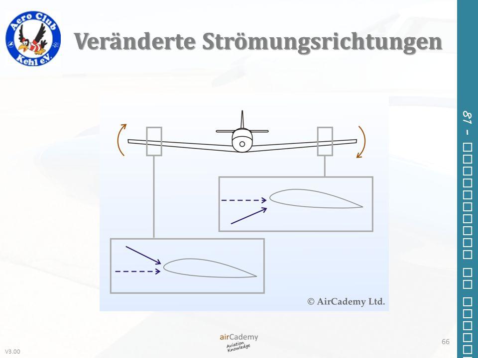 Veränderte Strömungsrichtungen