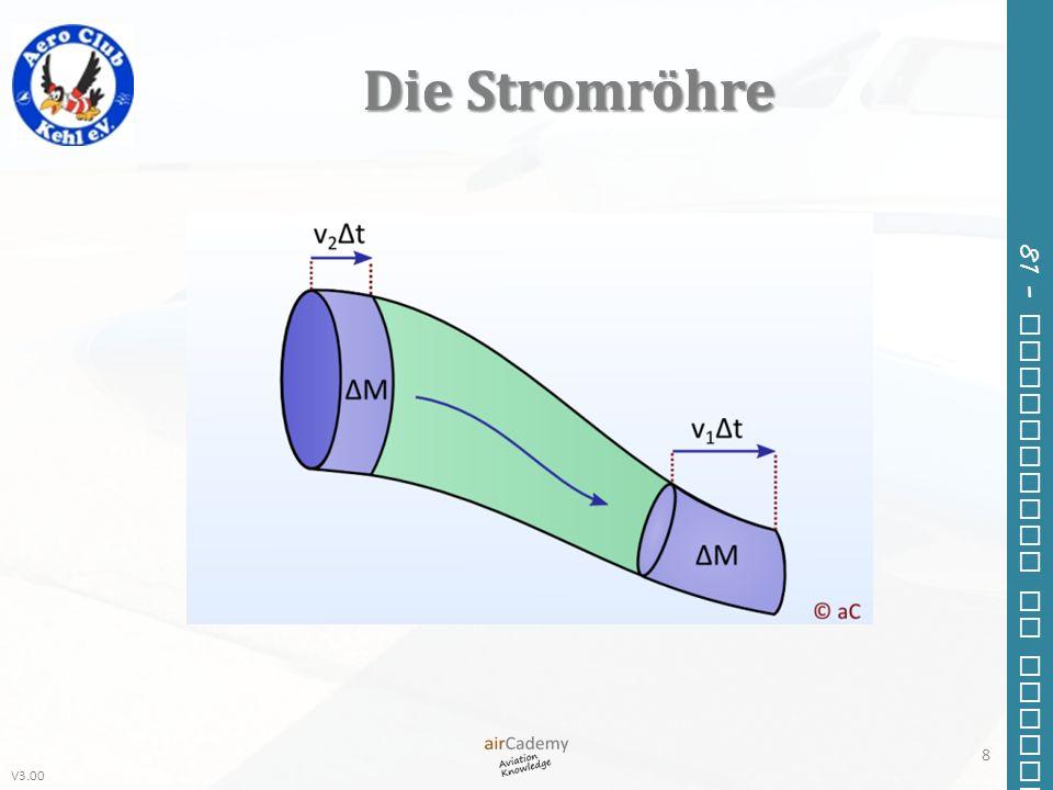 Die Stromröhre