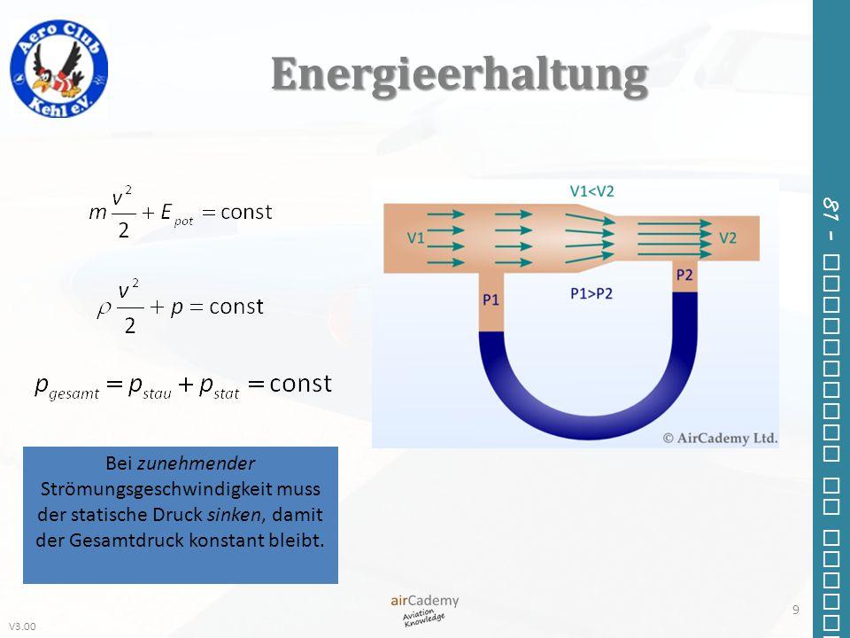 Energieerhaltung Bei zunehmender Strömungsgeschwindigkeit muss der statische Druck sinken, damit der Gesamtdruck konstant bleibt.