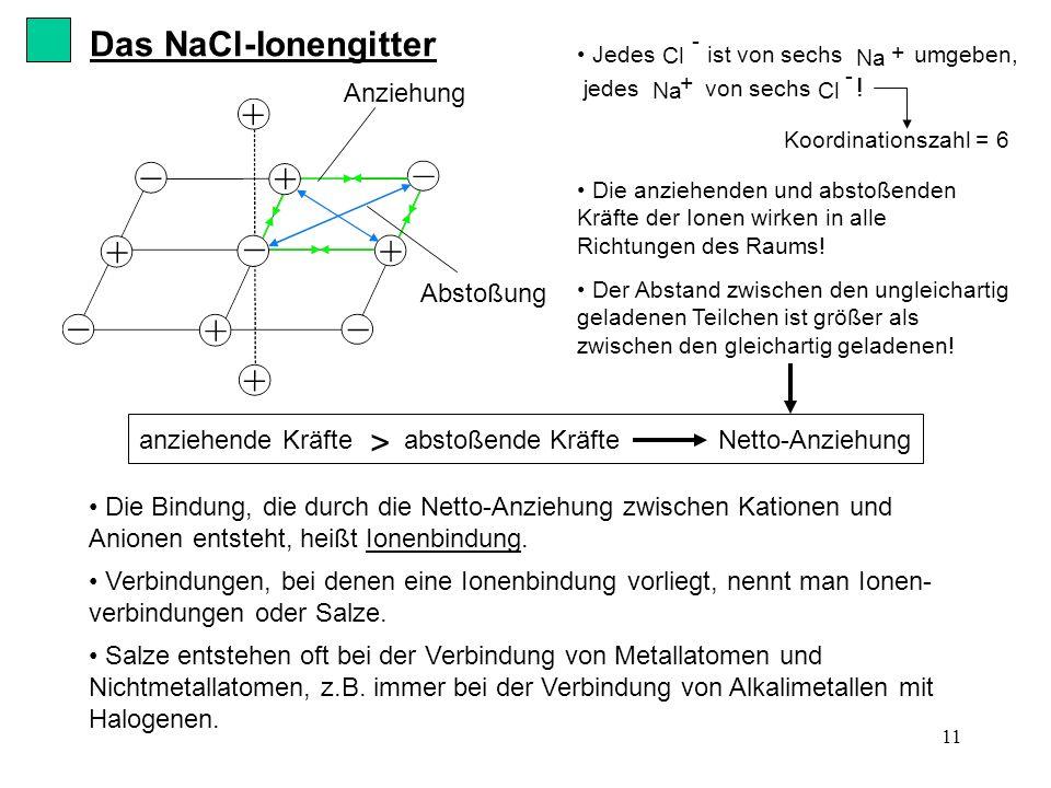 Das NaCl-Ionengitter Anziehung Abstoßung anziehende Kräfte >
