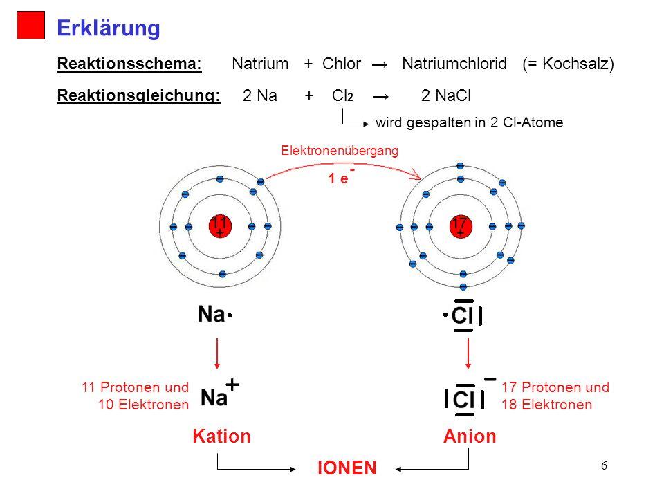 Erklärung Kation Anion IONEN Reaktionsschema: