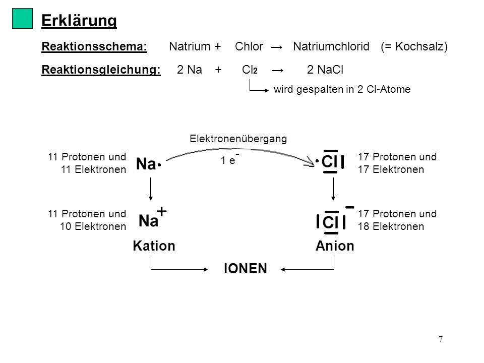 Erklärung IONEN Kation Anion Reaktionsschema: