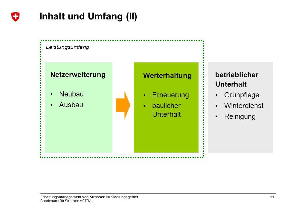 Inhalt und Umfang (II) Leistungsumfang Netzerweiterung Werterhaltung