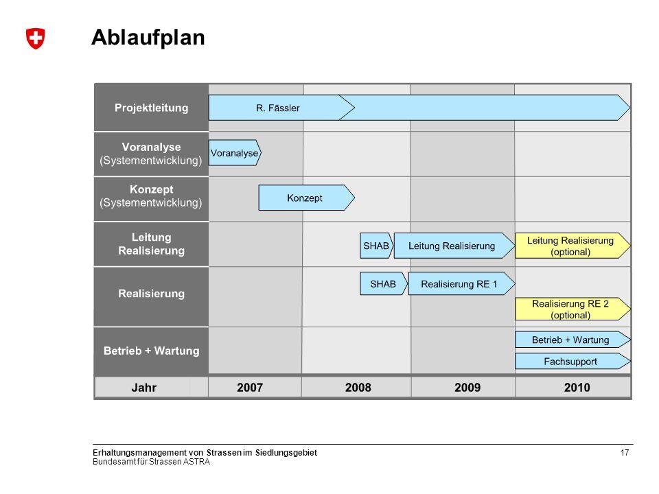 Ablaufplan Erhaltungsmanagement von Strassen im Siedlungsgebiet