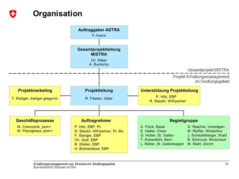 Organisation Gesamtprojekt MISTRA Projekt Erhaltungsmanagement