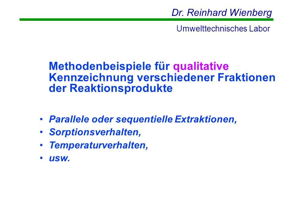 Methodenbeispiele für qualitative Kennzeichnung verschiedener Fraktionen der Reaktionsprodukte