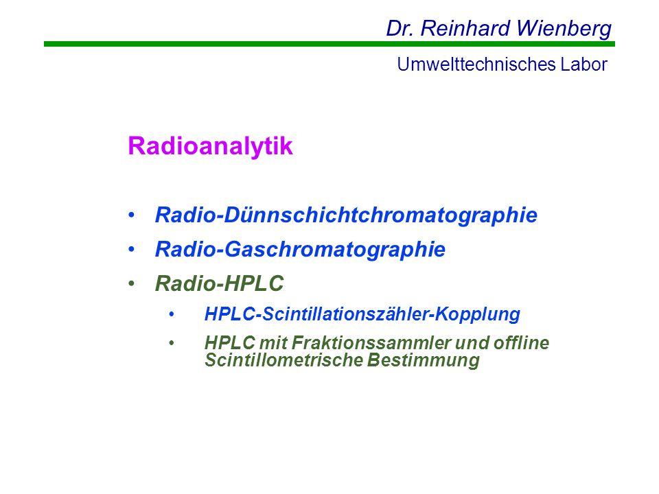 Radioanalytik Radio-Dünnschichtchromatographie