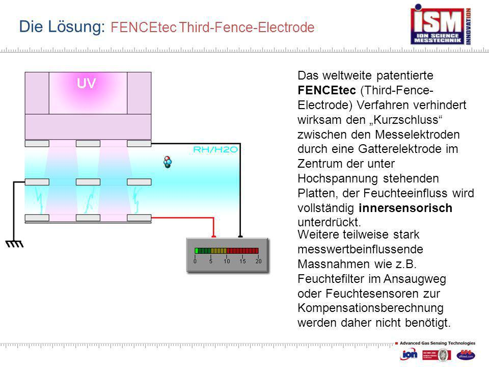 Die Lösung: FENCEtec Third-Fence-Electrode
