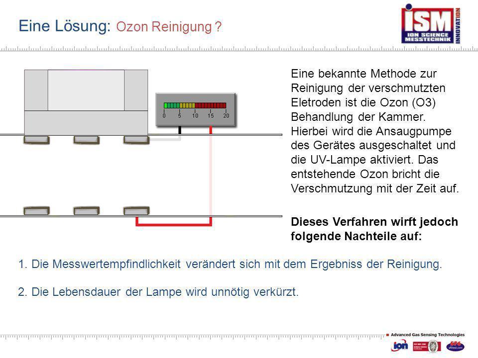 Eine Lösung: Ozon Reinigung