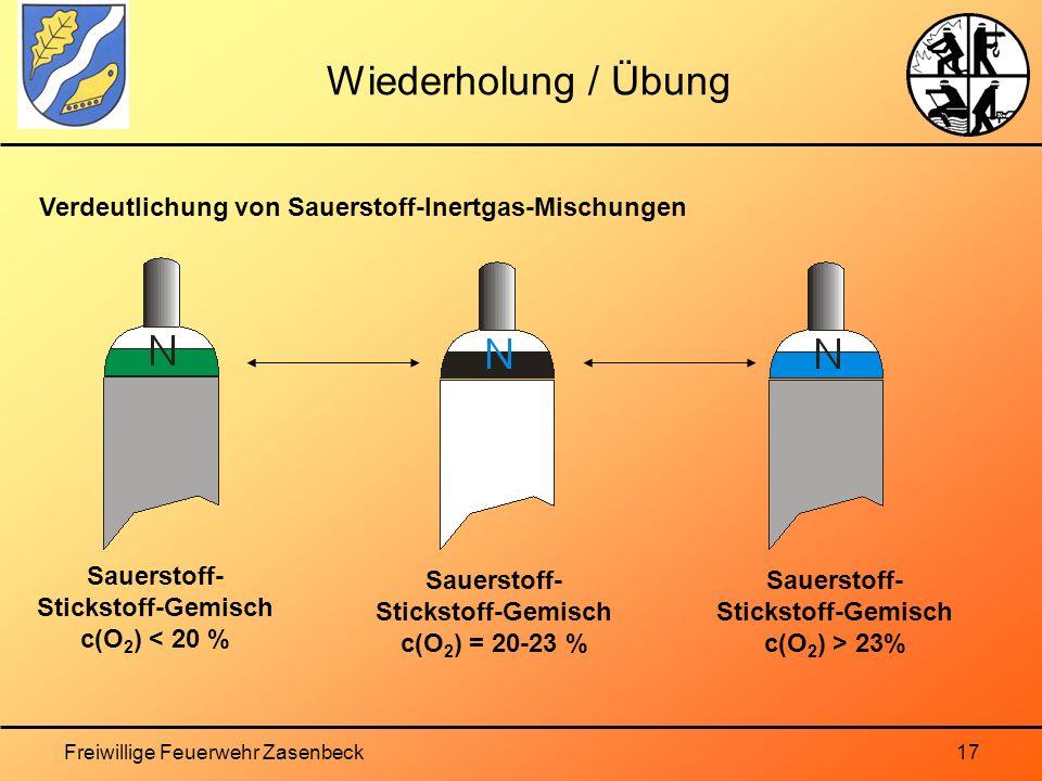 Wiederholung / Übung Verdeutlichung von Sauerstoff-Inertgas-Mischungen