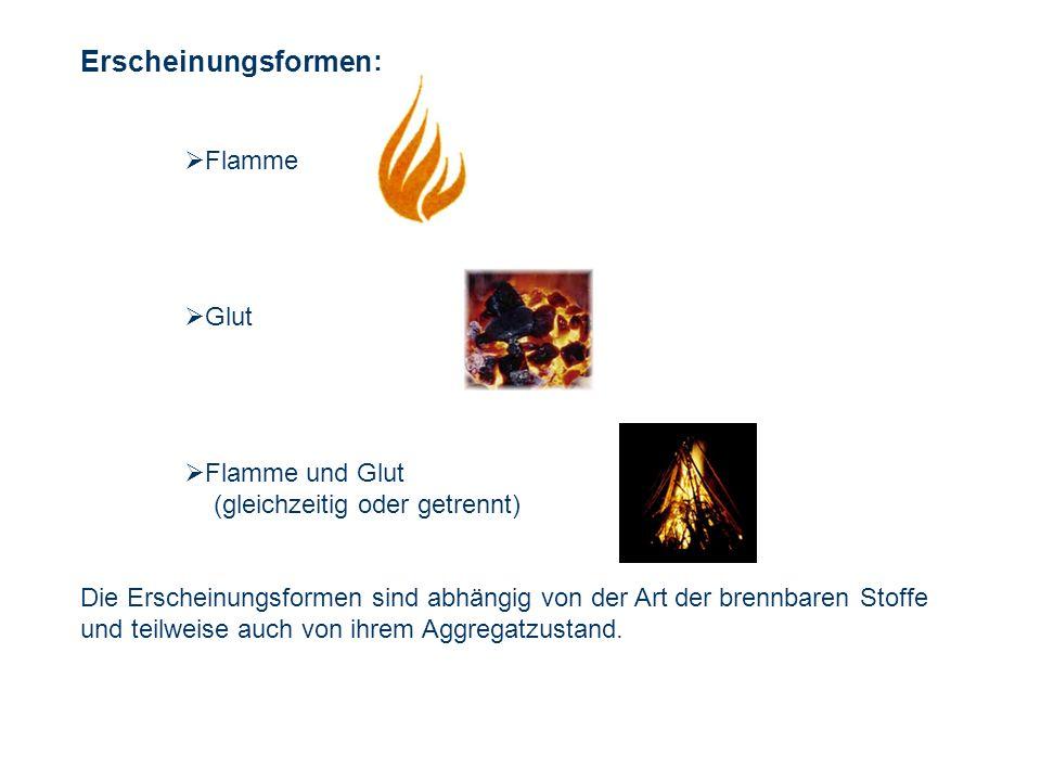Erscheinungsformen: Flamme Glut Flamme und Glut