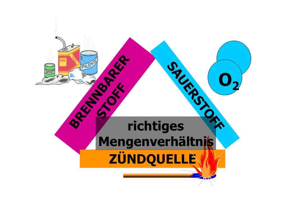 BRENNBARER STOFF SAUERSTOFF O2 richtiges Mengenverhältnis ZÜNDQUELLE