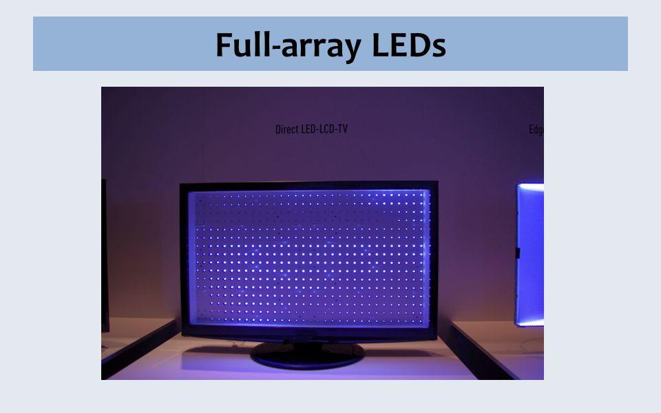 Full-array LEDs schmäler guter Kontrast LEDs verteilt