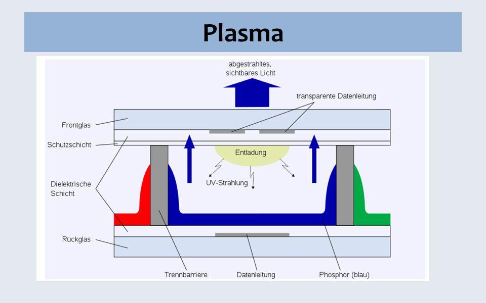 Plasma Veraltet