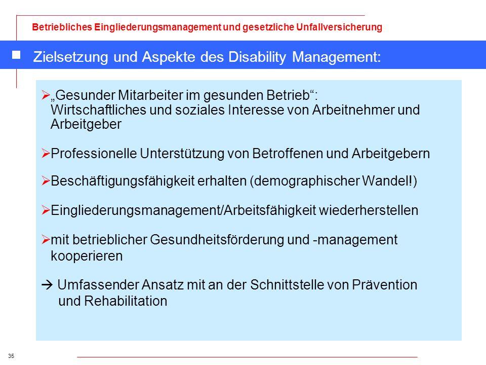 Zielsetzung und Aspekte des Disability Management: