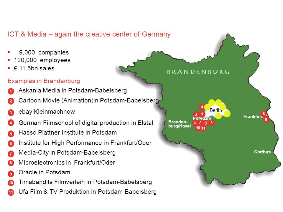 ICT & Media – again the creative center of Germany