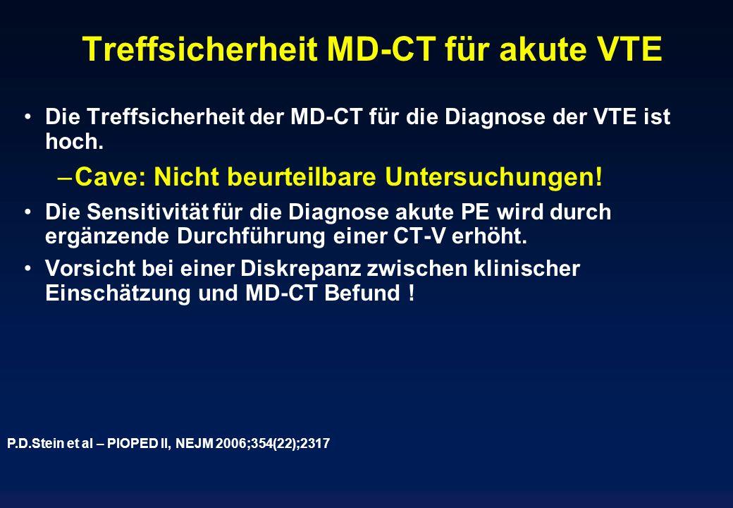 Treffsicherheit MD-CT für akute VTE