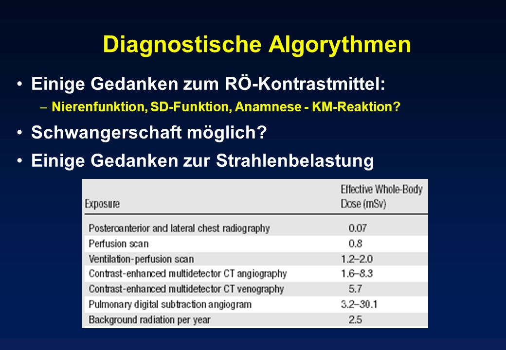 Diagnostische Algorythmen