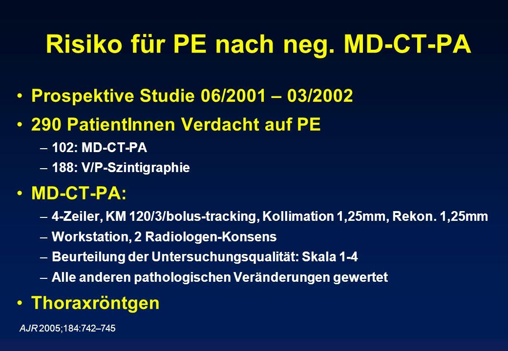 Risiko für PE nach neg. MD-CT-PA