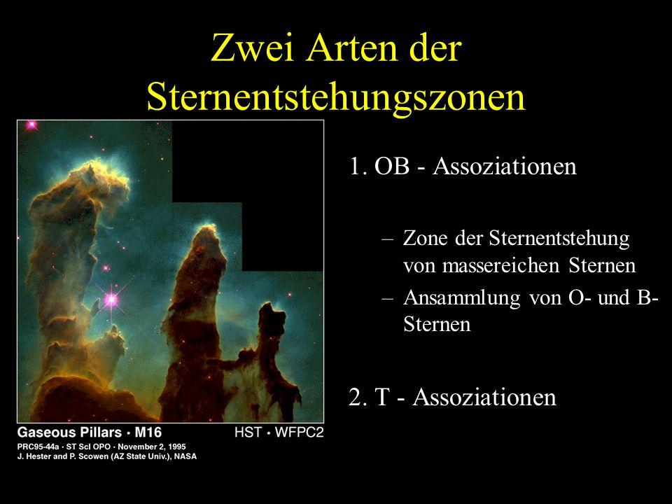 Zwei Arten der Sternentstehungszonen