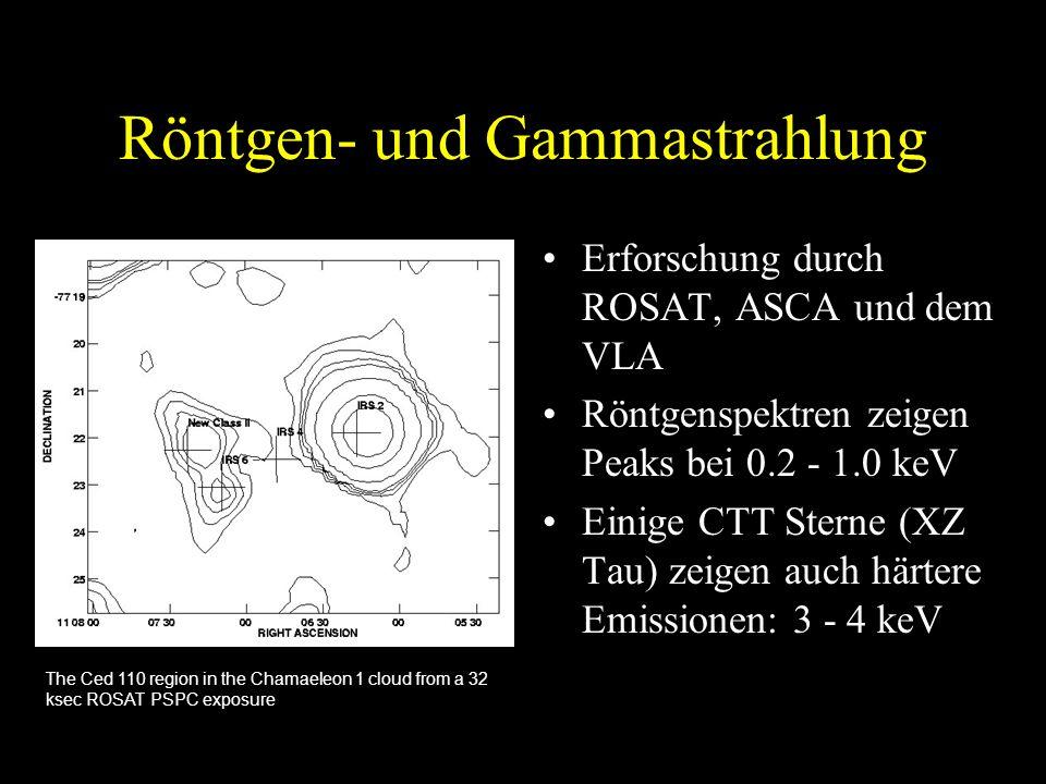 Röntgen- und Gammastrahlung