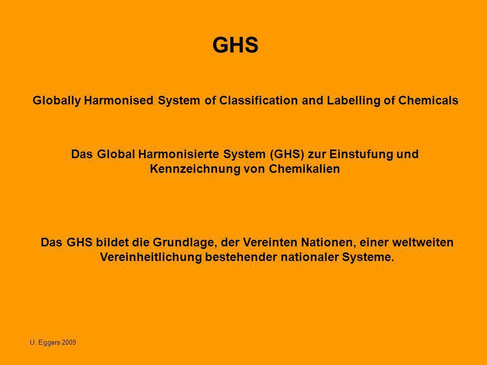 GHS Globally Harmonised System of Classification and Labelling of Chemicals.