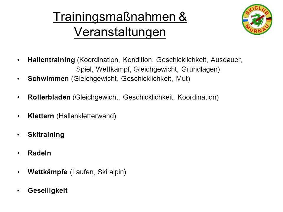 Trainingsmaßnahmen & Veranstaltungen