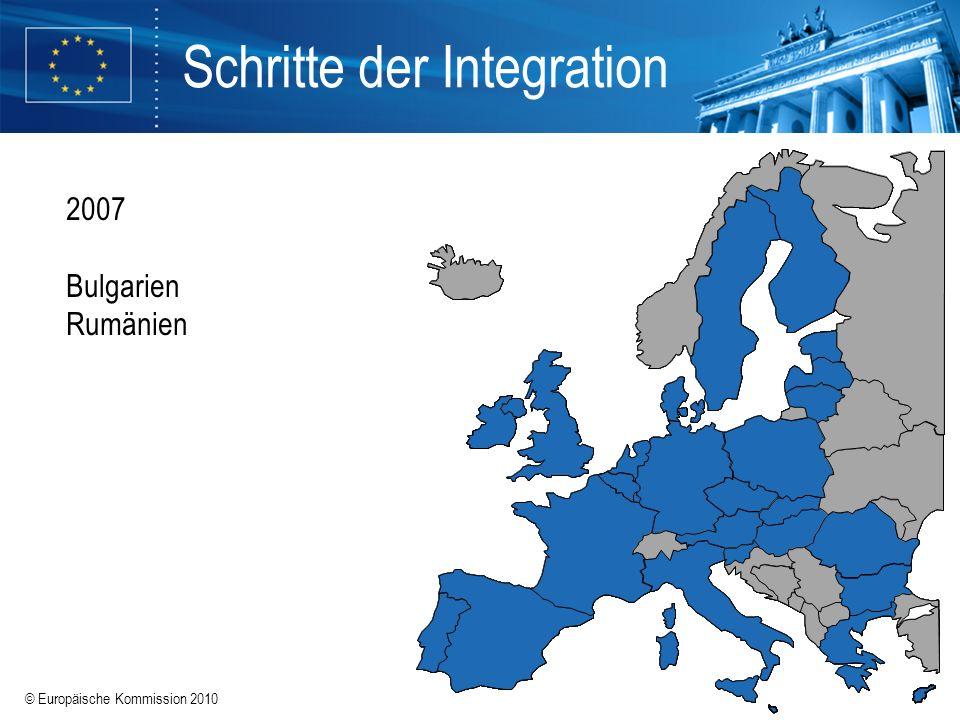 Schritte der Integration