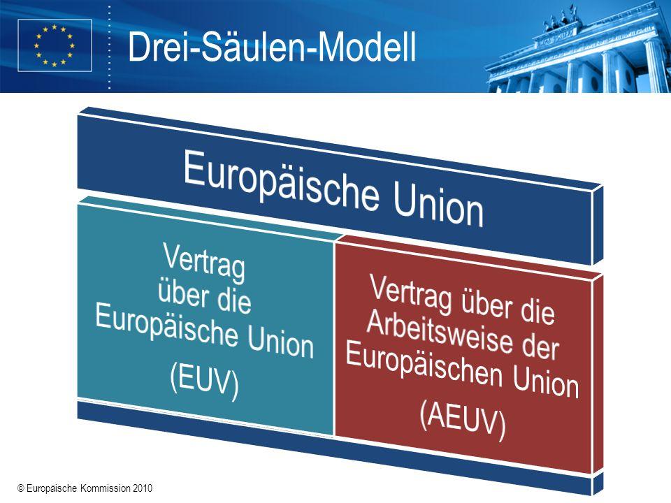Drei-Säulen-Modell Europäische Union. Vertrag über die Europäische Union. (EUV) Vertrag über die Arbeitsweise der Europäischen Union.