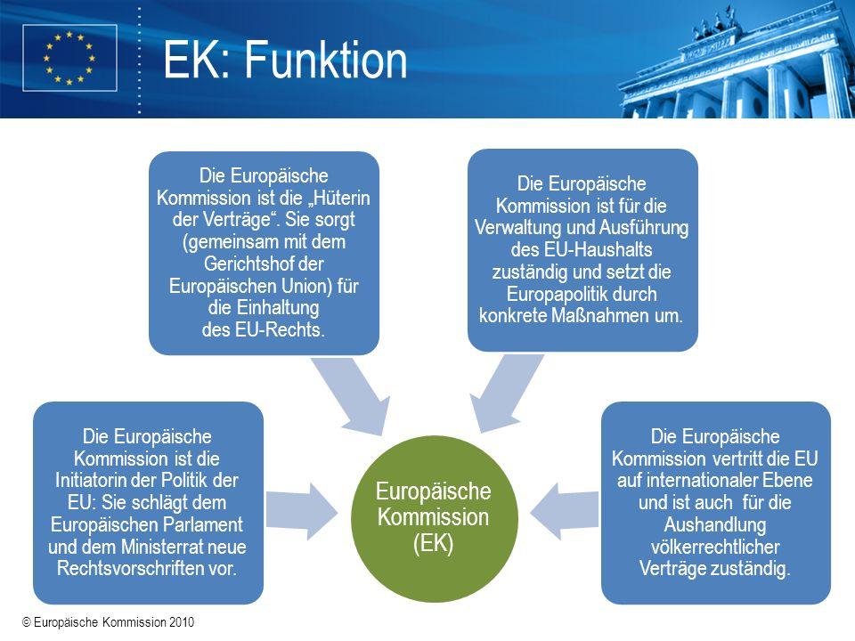 Europäische Kommission (EK)