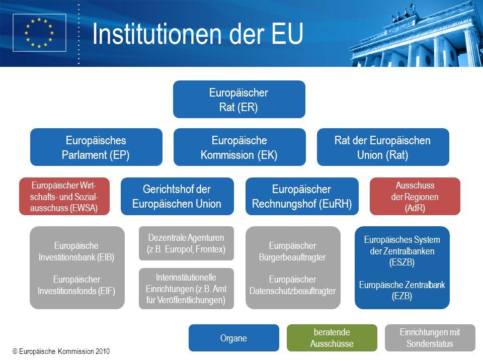 Institutionen der EU Europäischer Rat (ER) Europäisches Parlament (EP)