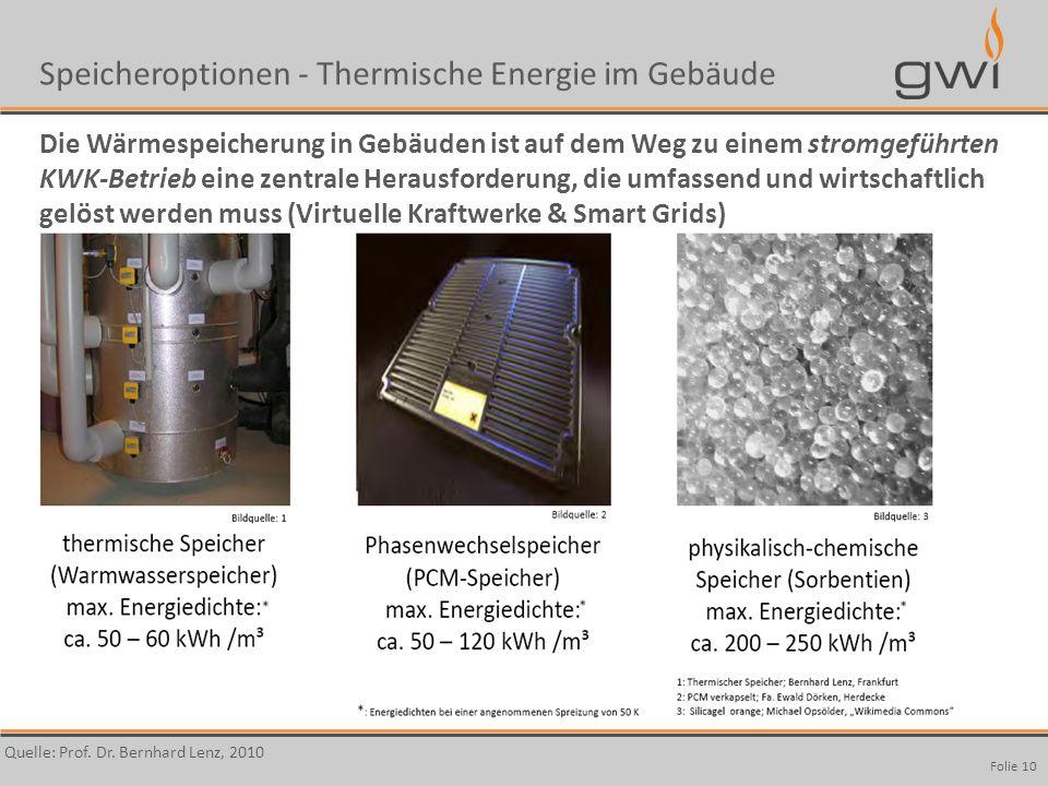 Speicheroptionen - Thermische Energie im Gebäude
