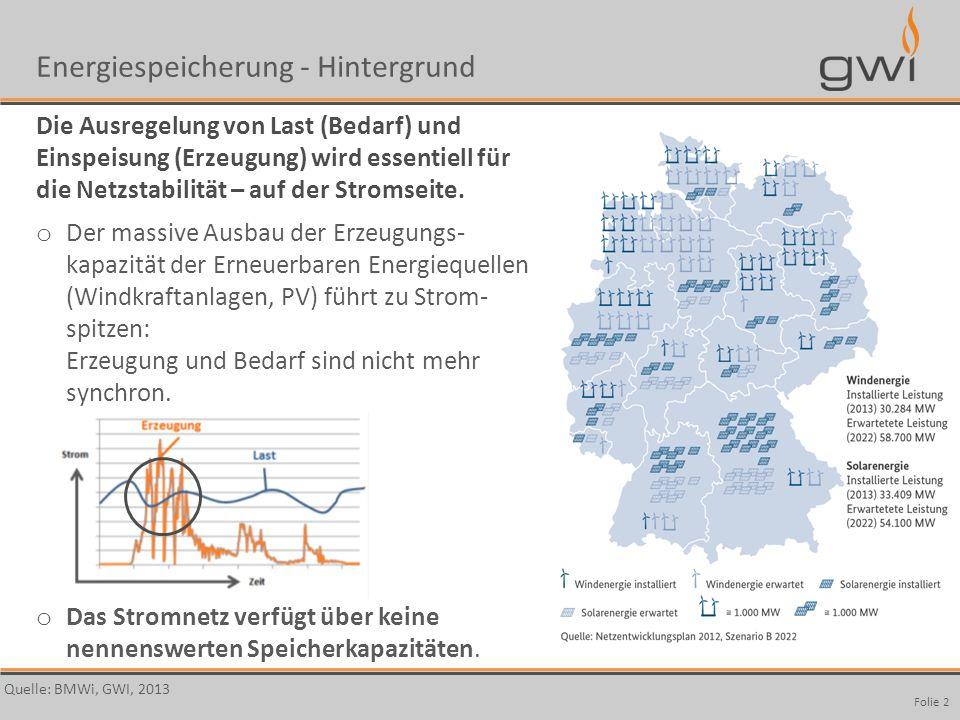 Energiespeicherung - Hintergrund