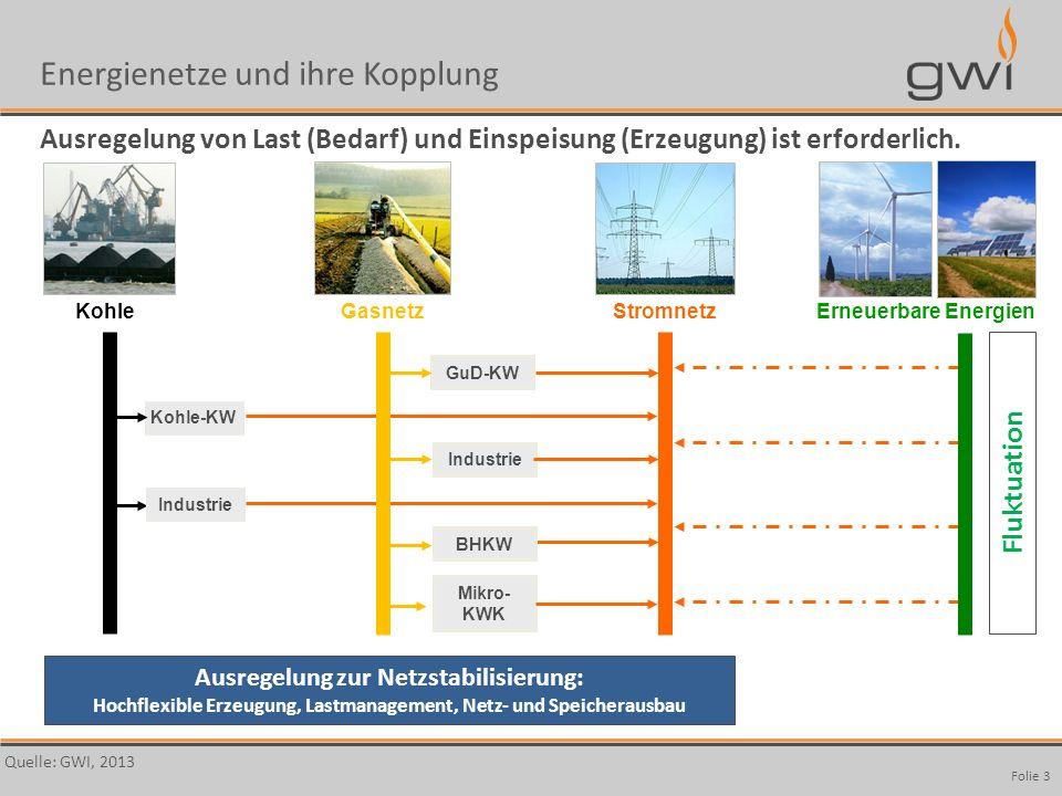 Energienetze und ihre Kopplung