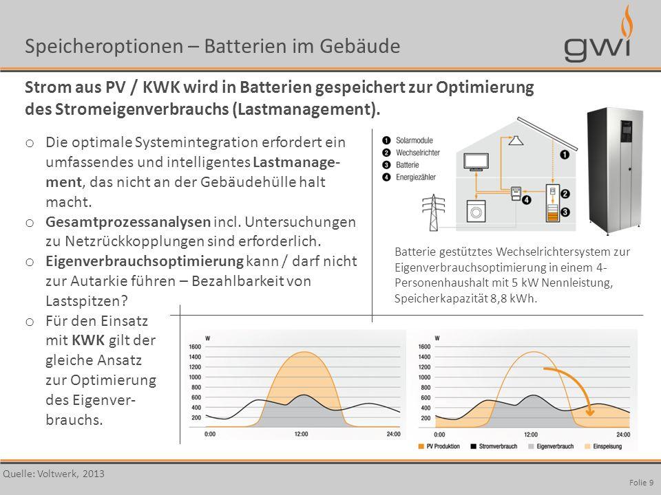 Speicheroptionen – Batterien im Gebäude