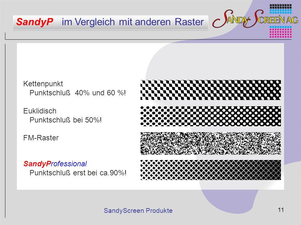 SandyP im Vergleich mit anderen Raster