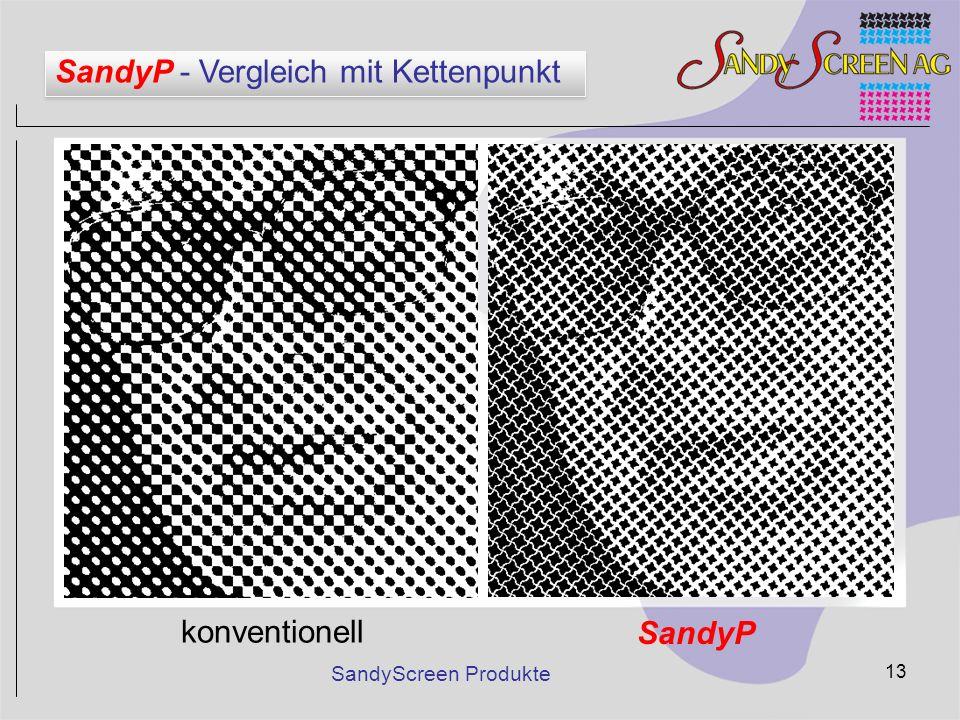 SandyP - Vergleich mit Kettenpunkt