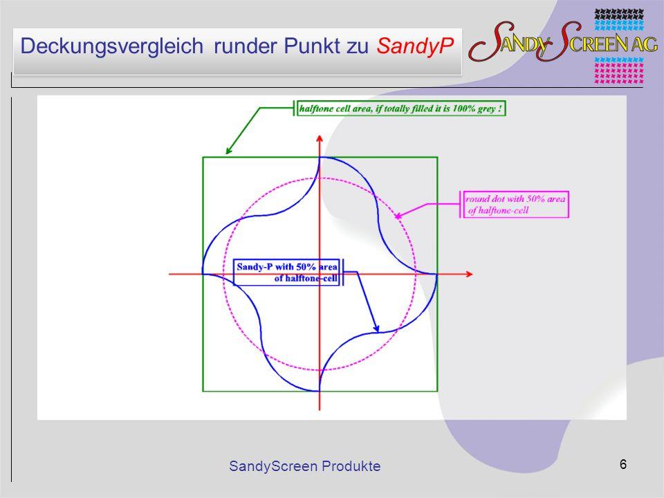 Deckungsvergleich runder Punkt zu SandyP