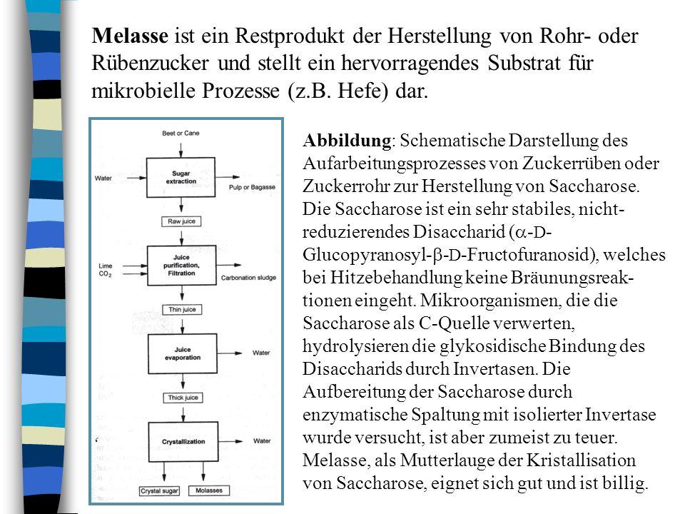 Melasse ist ein Restprodukt der Herstellung von Rohr- oder Rübenzucker und stellt ein hervorragendes Substrat für mikrobielle Prozesse (z.B. Hefe) dar.