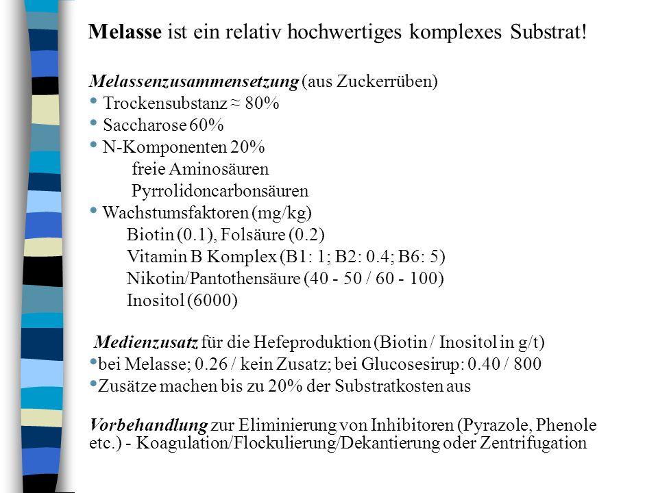Melasse ist ein relativ hochwertiges komplexes Substrat!