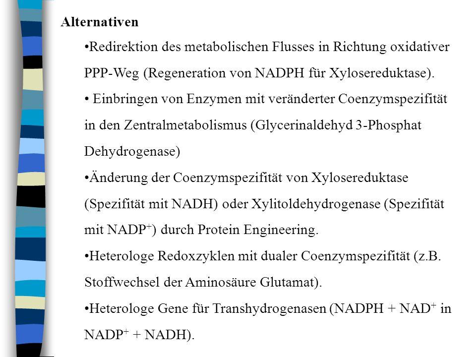 Alternativen Redirektion des metabolischen Flusses in Richtung oxidativer PPP-Weg (Regeneration von NADPH für Xylosereduktase).