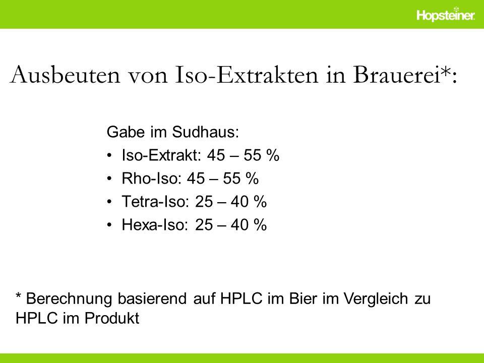 Ausbeuten von Iso-Extrakten in Brauerei*: