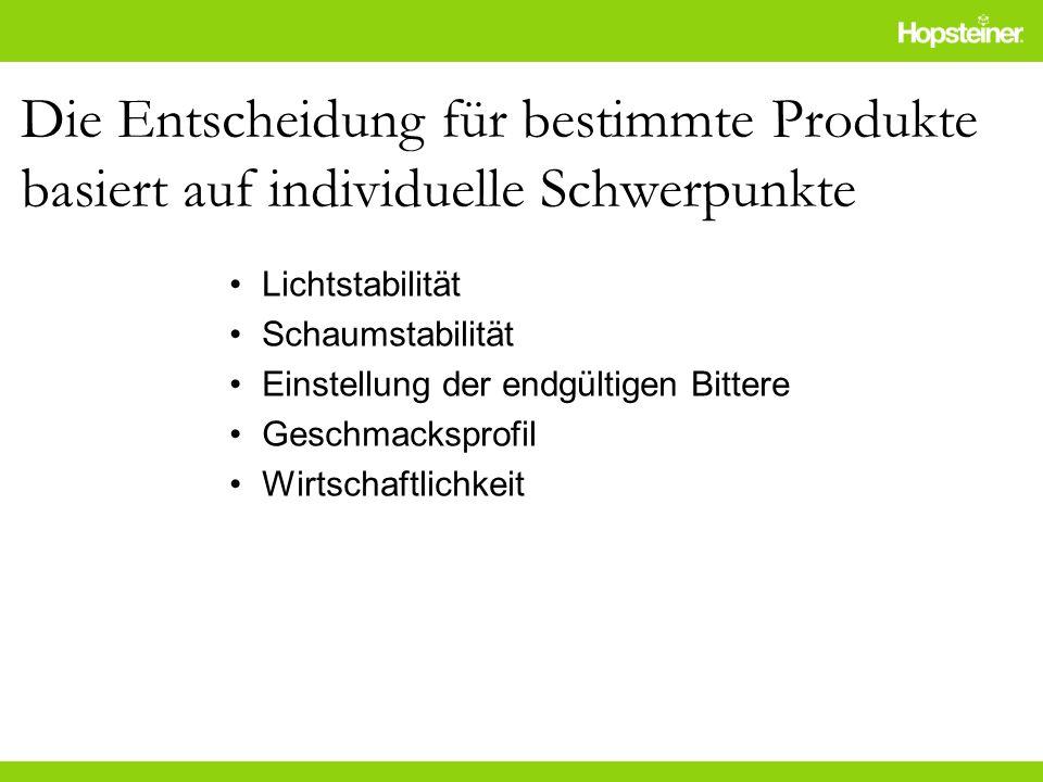 Die Entscheidung für bestimmte Produkte basiert auf individuelle Schwerpunkte