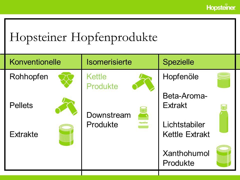 Hopsteiner Hopfenprodukte