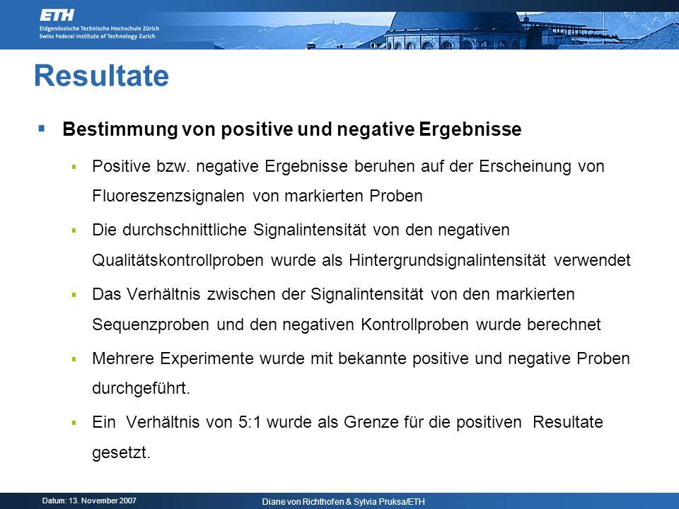 Resultate Bestimmung von positive und negative Ergebnisse