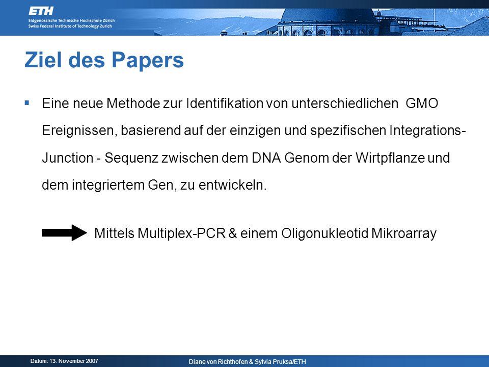 Mittels Multiplex-PCR & einem Oligonukleotid Mikroarray